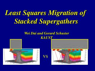 Least Squares Migration of  Stacked  Supergathers
