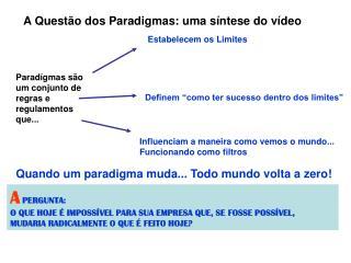 A Questão dos Paradigmas: uma síntese do vídeo
