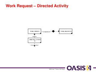 Work Request – Directed Activity