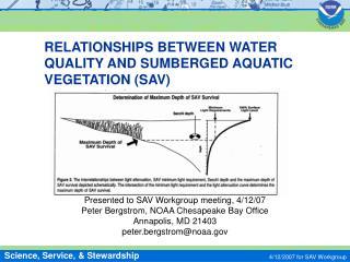 RELATIONSHIPS BETWEEN WATER QUALITY AND SUMBERGED AQUATIC VEGETATION (SAV)