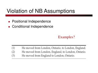 Violation of NB Assumptions