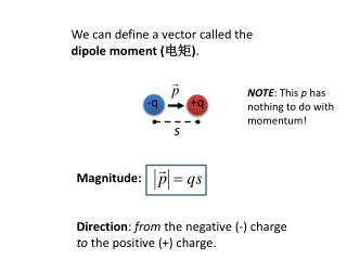 We can define a vector called the  dipole moment ( 电矩 ) .