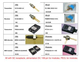 All with SC receptacle, alimentation 5V, 1X9 pin for modules, PECL for modules.