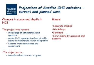 Projections of Swedish GHG emissions - current and planned work