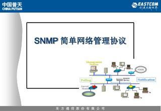 SNMP  简单网络管理协议