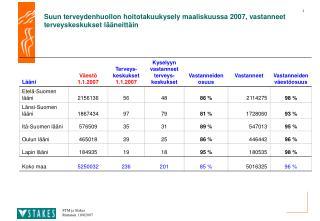 Suun terveydenhuollon hoitotakuukysely maaliskuussa 2007, vastanneet terveyskeskukset lääneittäin