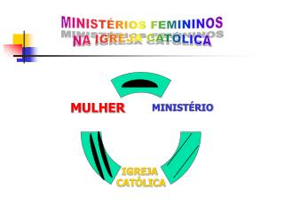 MINISTÉRIOS FEMININOS  NA IGREJA CATÓLICA