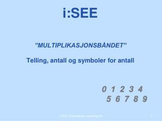 """""""MULTIPLIKASJONSBÅNDET"""" Telling, antall og symboler for antall"""