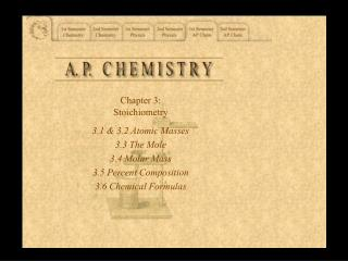 Chapter 3: Stoichiometry 3.1 & 3.2 Atomic Masses 3.3 The Mole 3.4 Molar Mass