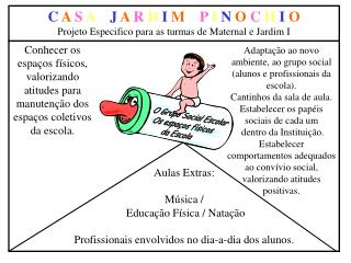 C A S A J A R D I M P I N O C H I O Projeto Especifico para as turmas de Maternal e Jardim I