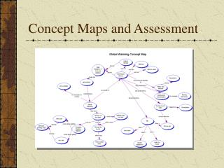 Concept Maps and Assessment