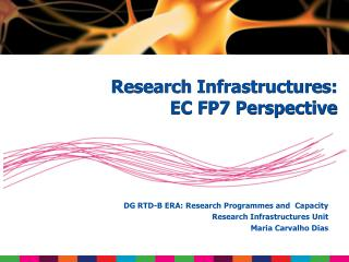 DG RTD-B ERA: Research Programmes and  Capacity Research Infrastructures Unit Maria Carvalho Dias