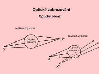 Optick� zobrazov�n�