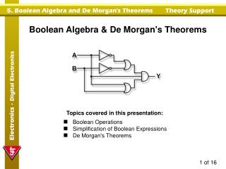 Boolean Algebra & De Morgan's Theorems
