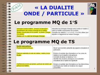 «LA DUALITE  ONDE / PARTICULE»