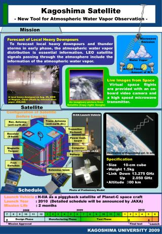 Kagoshima Satellite -  New Tool for Atmospheric Water Vapor Observation -