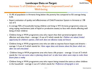 Landscape Data on Target: Increase % of Children who Report Improved Level of  Well-being