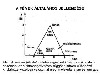 A F MEK  LTAL NOS JELLEMZ SE