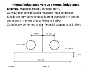 Internal inductance versus external inductance Example.  Magnetic-Head Connector (MHC)