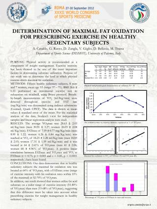 DETERMINATION OF MAXIMAL FAT OXIDATION FOR PRESCRIBING EXERCISE IN HEALTHY SEDENTARY SUBJECTS
