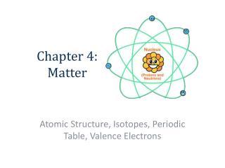 Chapter 4: Matter