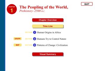 The Peopling of the World,  Prehistory�2500  B.C.