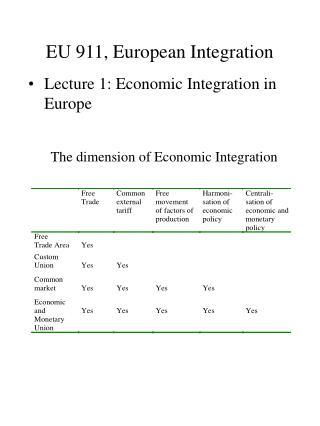 EU 911, European Integration