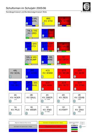 Schulformen im Schuljahr 2005/06