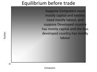 Equilibrium before trade
