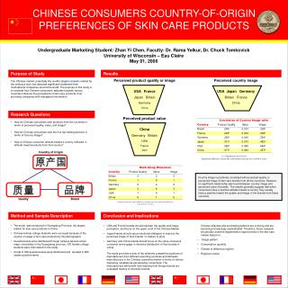 CHINESE CONSUMERS COUNTRY-OF-ORIGIN PREFERENCES OF SKIN CARE PRODUCTS