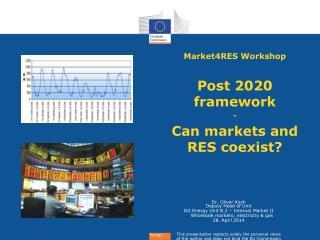 Dr. Oliver Koch Deputy Head of Unit  DG Energy Unit B.2 – Internal Market II