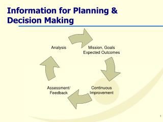 Information for Planning & Decision Making
