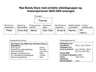 Røa Bandy Styre med utvidete arbeidsgrupper og  ressurspersoner 2004-2005 sesongen