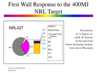 First Wall Response to the 400MJ NRL Target