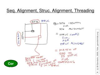 Seq. Alignment, Struc. Alignment, Threading