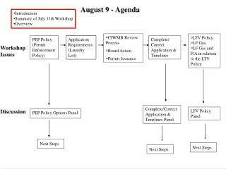 August 9 - Agenda