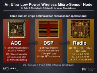 An Ultra Low Power Wireless Micro-Sensor Node
