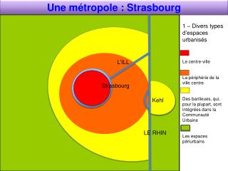 Une métropole : Strasbourg