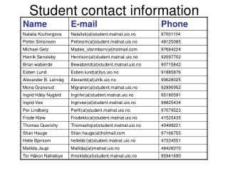 Student contact information