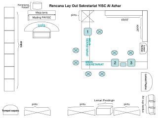 Rencana Lay Out Sekretariat YISC Al Azhar