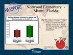 After 26 weeks in Voyager Passport: 73 of Norwood second graders scored at or above the 50th percentile national average