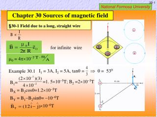 Chapter 30 Sources of magnetic field