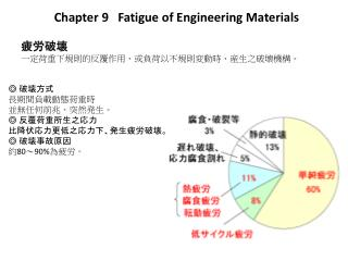 Chapter  9    Fatigue of Engineering Materials