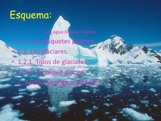 Esquema: