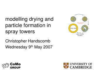 modelling drying and particle formation in spray towers