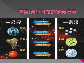 題目 : 奈 米科技的定義 及用
