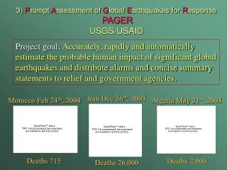 3)  P rompt  A ssessment of  G lobal  E arthquakes for  R esponse PAGER USGS/USAID