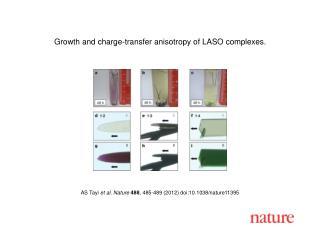 AS Tayi  et al. Nature 488 , 485-489 (2012) doi:10.1038/nature11395