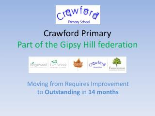 Crawford Primary Part of the Gipsy Hill federation