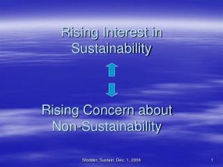 Rising Interest in  Sustainability